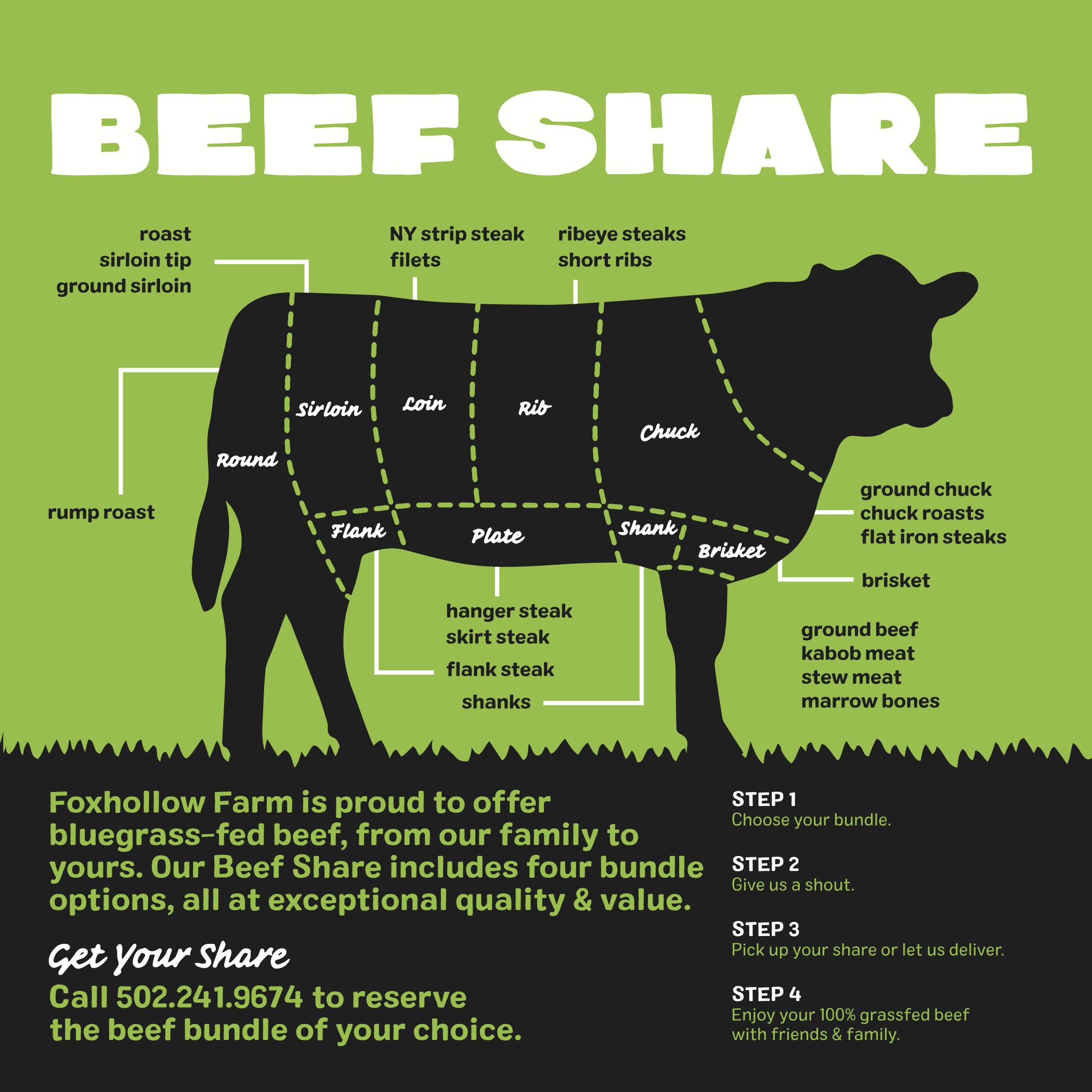 1 2 beef bundle Butchering a Cow